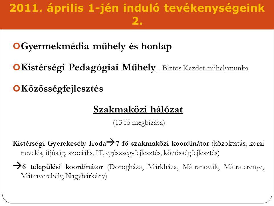 2011. április 1-jén induló tevékenységeink 2. Gyermekmédia műhely és honlap Kistérségi Pedagógiai Műhely - Biztos Kezdet műhelymunka Közösségfejleszté