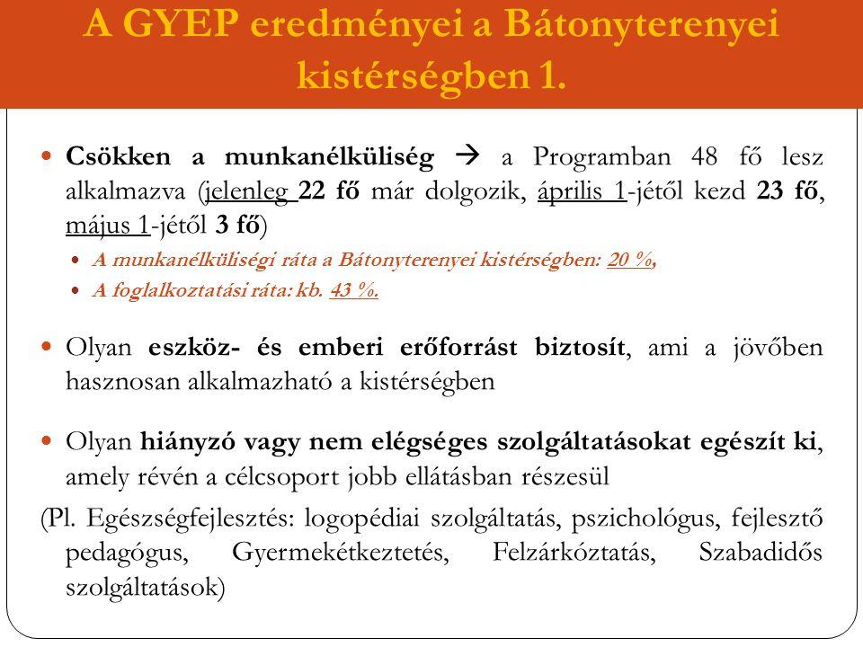 A GYEP eredményei a Bátonyterenyei kistérségben 1. Csökken a munkanélküliség  a Programban 48 fő lesz alkalmazva (jelenleg 22 fő már dolgozik, áprili