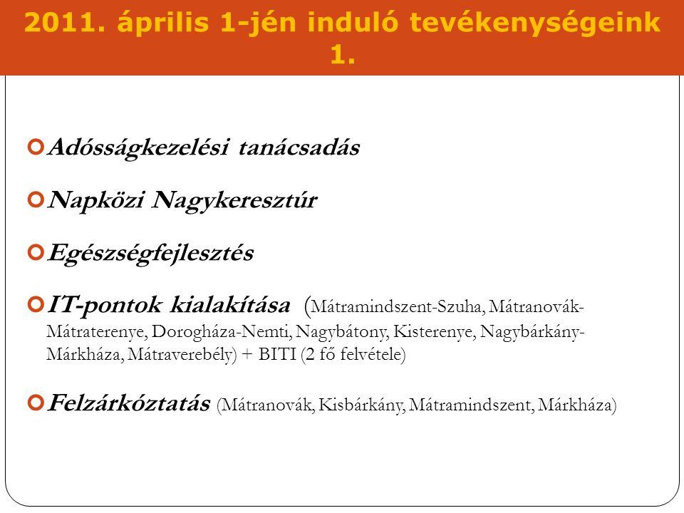 2011. április 1-jén induló tevékenységeink 1. Adósságkezelési tanácsadás Napközi Nagykeresztúr Egészségfejlesztés IT-pontok kialakítása ( Mátramindsze