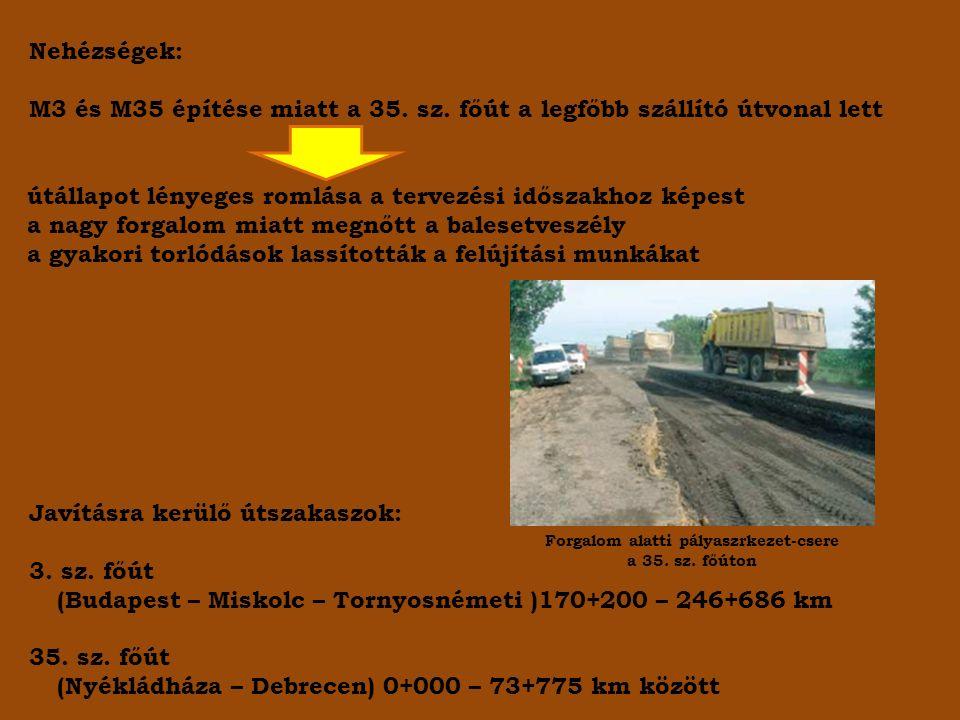 Nehézségek: M3 és M35 építése miatt a 35. sz.