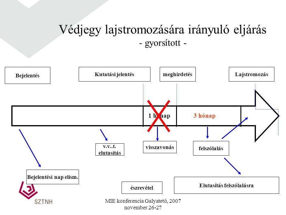 MIE konferencia Galyatető, 2007 november 26-27 Védjegy lajstromozására irányuló eljárás - különleges gyorsított eljárás - Bejelentés Meghirdetés és lajstromozás Okirat és lajstrm.kivonat kiadása Bejelentési nap elism.