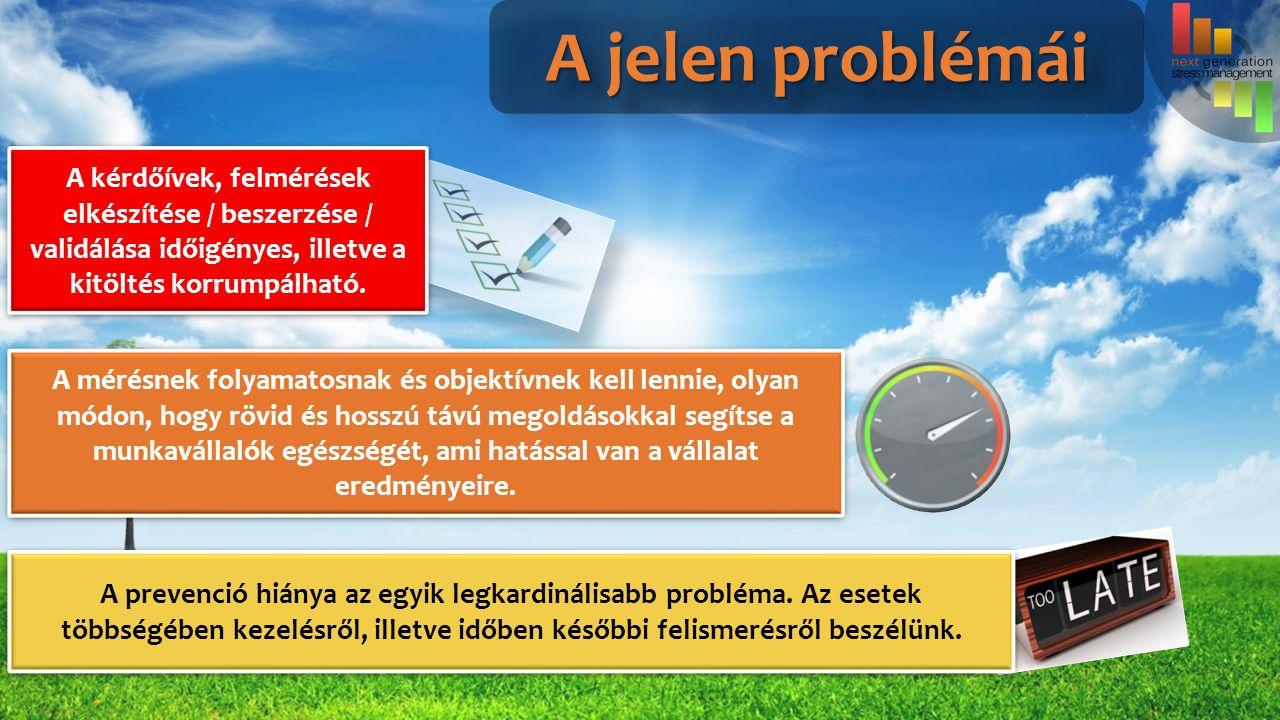 A jelen problémái A kérdőívek, felmérések elkészítése / beszerzése / validálása időigényes, illetve a kitöltés korrumpálható.