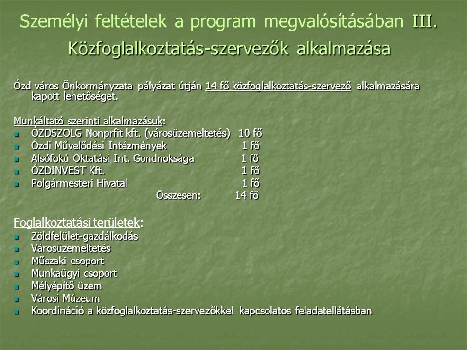 III. Közfoglalkoztatás-szervezők alkalmazása Személyi feltételek a program megvalósításában III.