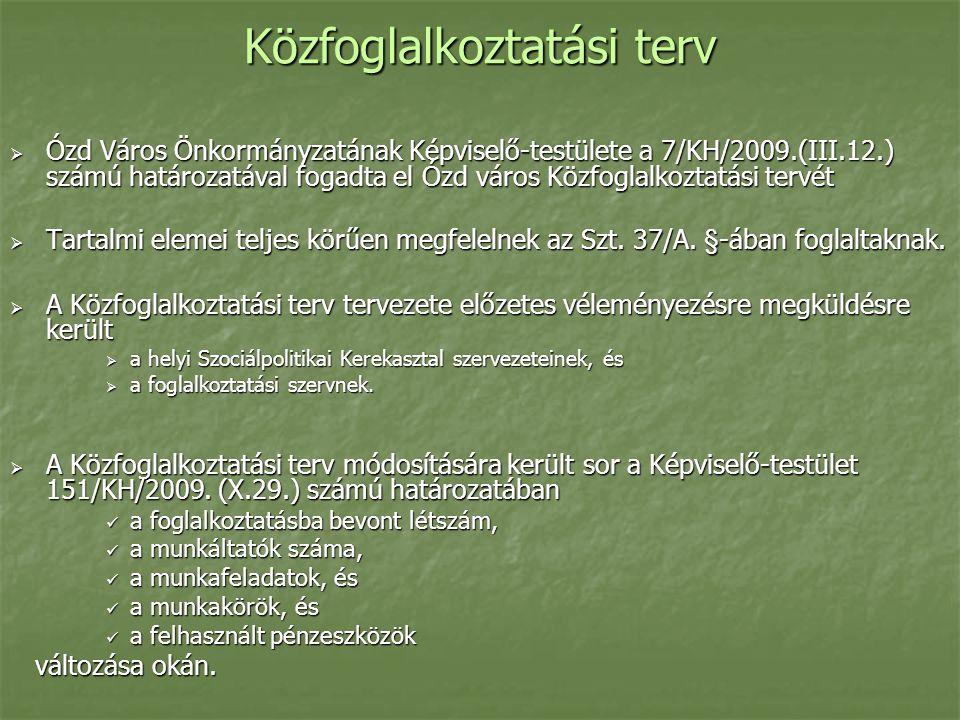 Közfoglalkoztatási terv  Ózd Város Önkormányzatának Képviselő-testülete a 7/KH/2009.(III.12.) számú határozatával fogadta el Ózd város Közfoglalkoztatási tervét  Tartalmi elemei teljes körűen megfelelnek az Szt.