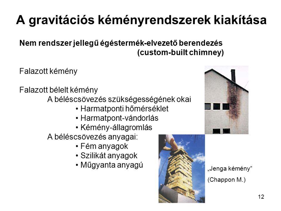 11 Az égéstermék-elvezető berendezés fő részei és kialakítása az MSZ EN 1443 szerint