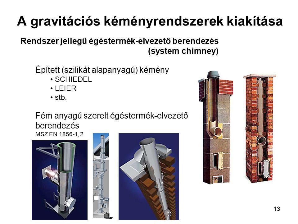 """12 A gravitációs kéményrendszerek kiakítása Nem rendszer jellegű égéstermék-elvezető berendezés (custom-built chimney) Falazott kémény Falazott bélelt kémény A béléscsövezés szükségességének okai Harmatponti hőmérséklet Harmatpont-vándorlás Kémény-állagromlás A béléscsövezés anyagai: Fém anyagok Szilikát anyagok Műgyanta anyagú """"Jenga kémény (Chappon M.)"""