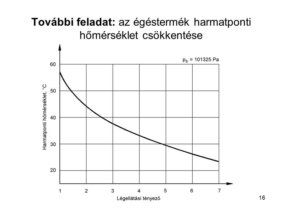 15 Az égéstermék-áramlásbiztosító feladata  A szél szívó hatása esetén a helyiségből szív levegőt, nem a gázkészüléken keresztül  Ha az égéstermék-levegő keverék az égéstermék- elvezető berendezésben torlódik, az égéstermék a helyiség légterébe áramlik (rövid ideig tartó hatás)  Visszaáramlás esetén az égéstermék-levegő keveréket a helyiség légterébe vezeti (rövid ideig tartó hatás)