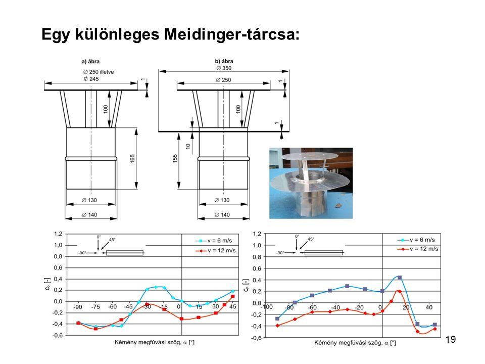 18 Kitorkollás-módosító szerkezetek Meidinger-tárcsa