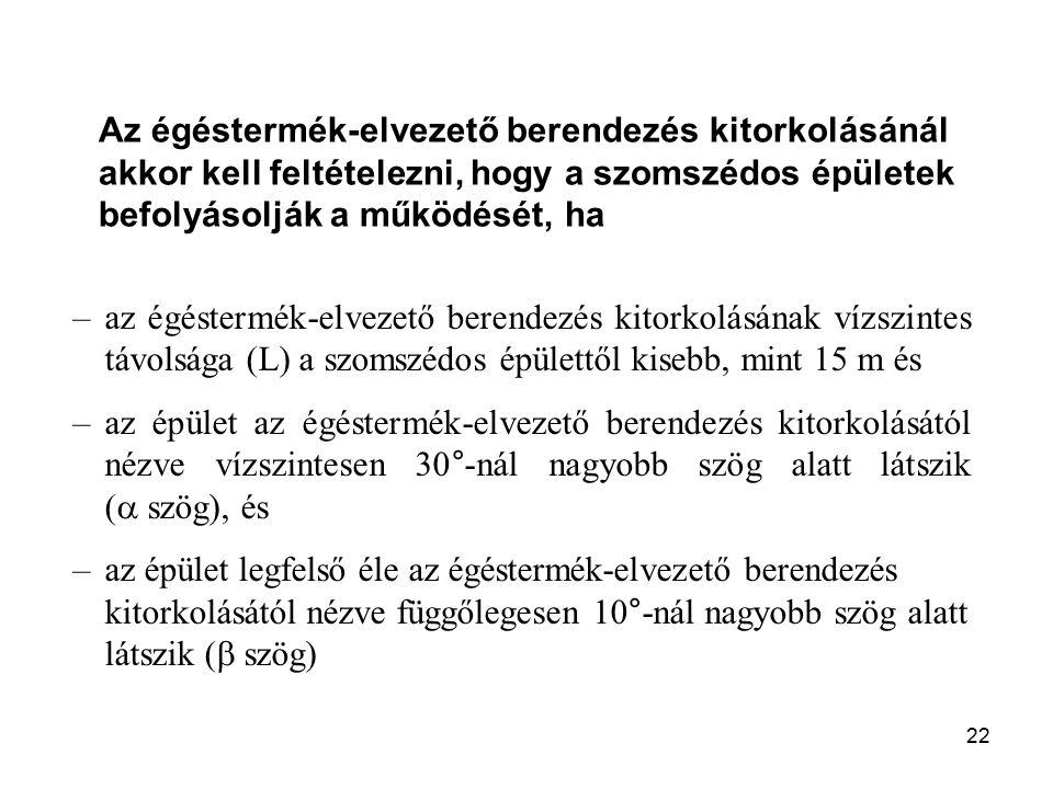 """21 A kitorkollás védelme a kedvezőtlen környezeti hatásoktól az MSZ 04-82 szerint """"Kéménykúp"""