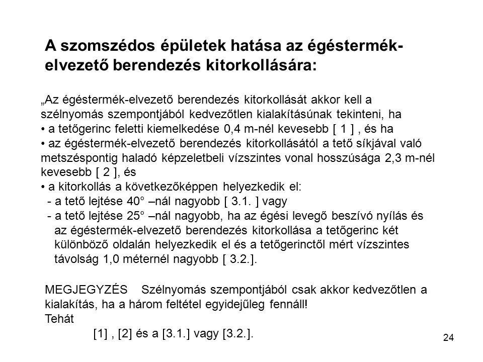 """23 A kitorkollás védelme az MSZ EN 13384-1 """"C melléklete szerint: """"A szomszédos épületek hatása az égéstermék-elvezető rendszer kitorkollására"""