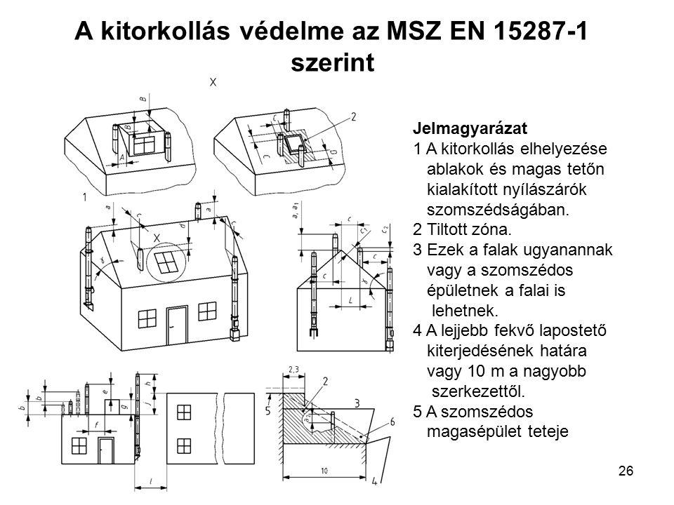25 A szomszédos épületek hatása az égéstermék- elvezető berendezés kitorkollására: