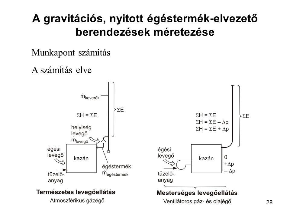 27 Jelö- lés Az égéstermék-elvezető berendezés kitorkollásának helye Az égéstermék-elvezető berendezés kitorkollásának előírt mérete Gáz tüzelőanyag Túlnyomásos berendezés aMagasság magastető gerince felett, a tetőgerinc közelében a ≥ 0,4 [m] a1Magasság szalmatetős magastető gerince felett, a tetőgerinc közelében a ≥ 0,6 [m]a ≥ 0,8 [m] a2Magasság a tető felett, szomszédos magasabb épületek vagy épületrészek esetén 0,6 [m] bMagasság lapostetők, vagy zárt mellvédek felett b ≥ 0,6 [m]0,4 [m] γA tető hajlásszöge Megj.: A tetőt laposnak kell tekinteni, ha γ≤20 [ o ] és magastetőnek, ha γ>20 [ o ].