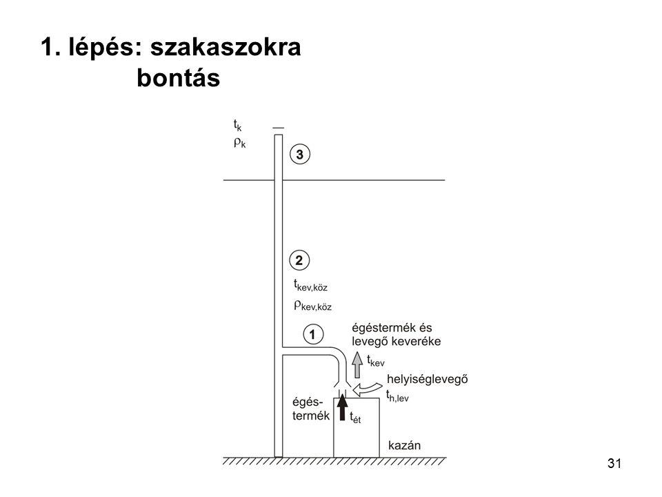 30 A méretezést leíró egyenletek: Áramlásbiztosítóval kialakított gázfogyasztó készülékeknél: