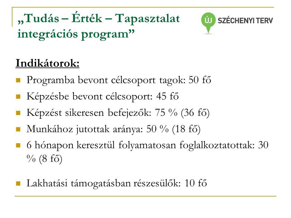 """""""Tudás – Érték – Tapasztalat integrációs program Indikátorok: Programba bevont célcsoport tagok: 50 fő Képzésbe bevont célcsoport: 45 fő Képzést sikeresen befejezők: 75 % (36 fő) Munkához jutottak aránya: 50 % (18 fő) 6 hónapon keresztül folyamatosan foglalkoztatottak: 30 % (8 fő) Lakhatási támogatásban részesülők: 10 fő"""