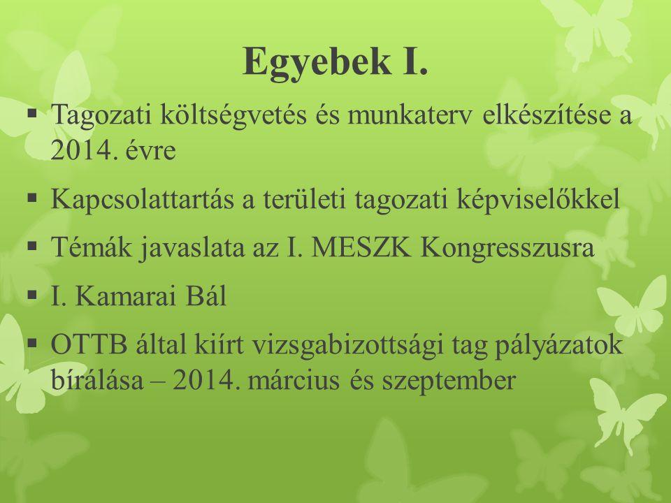 Egyebek I.  Tagozati költségvetés és munkaterv elkészítése a 2014.