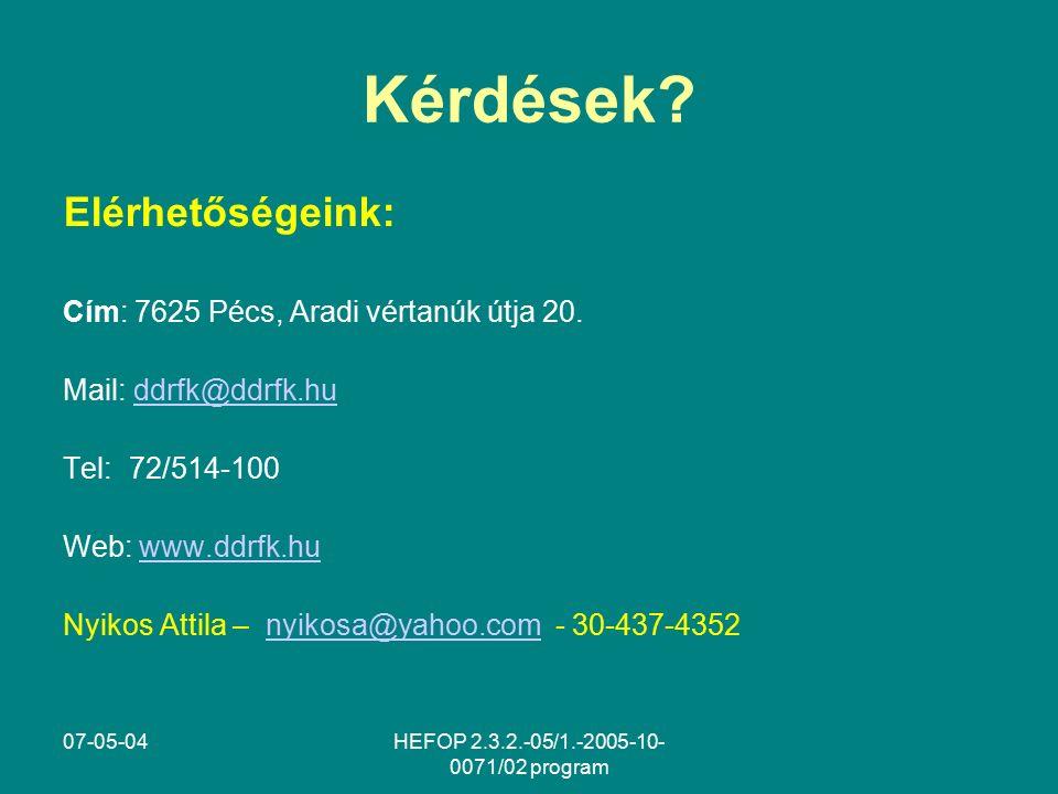 07-05-04HEFOP 2.3.2.-05/1.-2005-10- 0071/02 program Kérdések.
