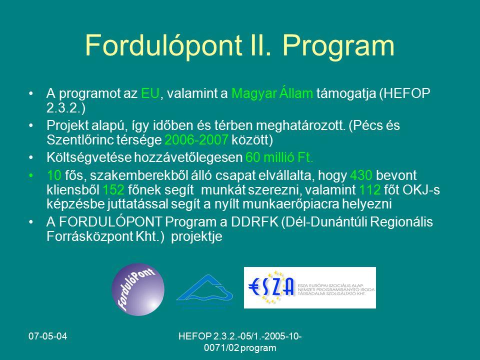 07-05-04HEFOP 2.3.2.-05/1.-2005-10- 0071/02 program Mit csinálunk.