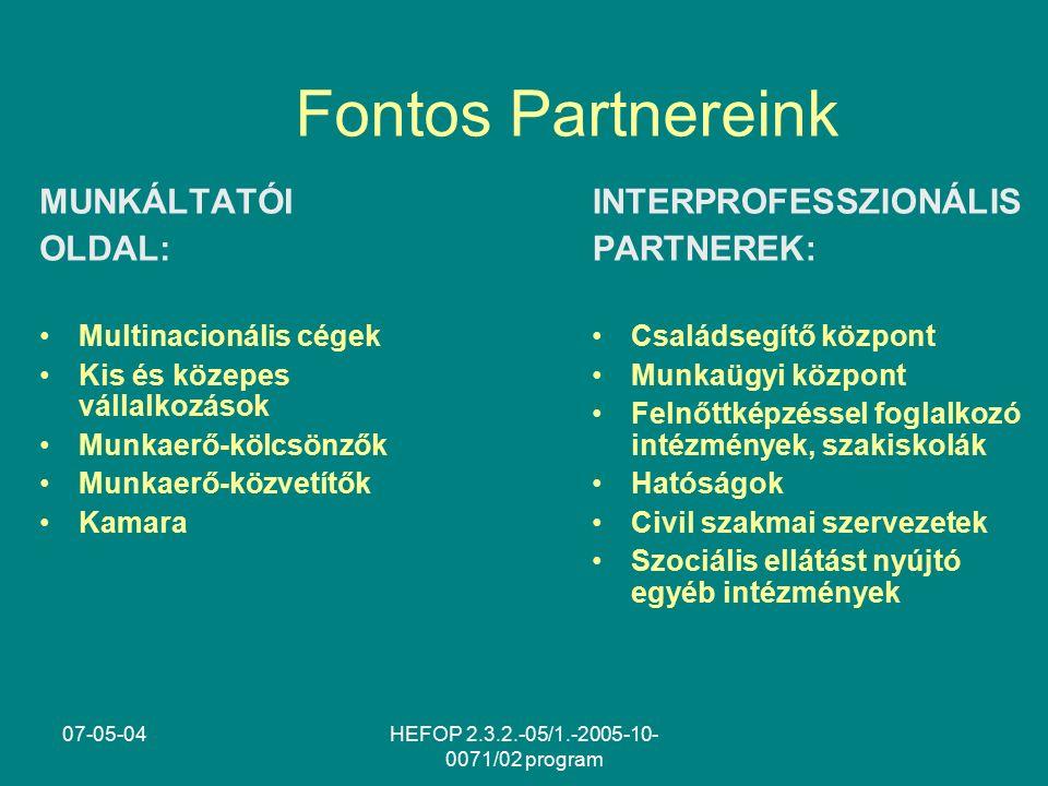 07-05-04HEFOP 2.3.2.-05/1.-2005-10- 0071/02 program Fontos Partnereink MUNKÁLTATÓI OLDAL: Multinacionális cégek Kis és közepes vállalkozások Munkaerő-kölcsönzők Munkaerő-közvetítők Kamara INTERPROFESSZIONÁLIS PARTNEREK: Családsegítő központ Munkaügyi központ Felnőttképzéssel foglalkozó intézmények, szakiskolák Hatóságok Civil szakmai szervezetek Szociális ellátást nyújtó egyéb intézmények