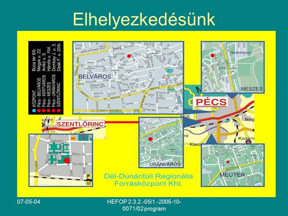 07-05-04HEFOP 2.3.2.-05/1.-2005-10- 0071/02 program Elhelyezkedésünk