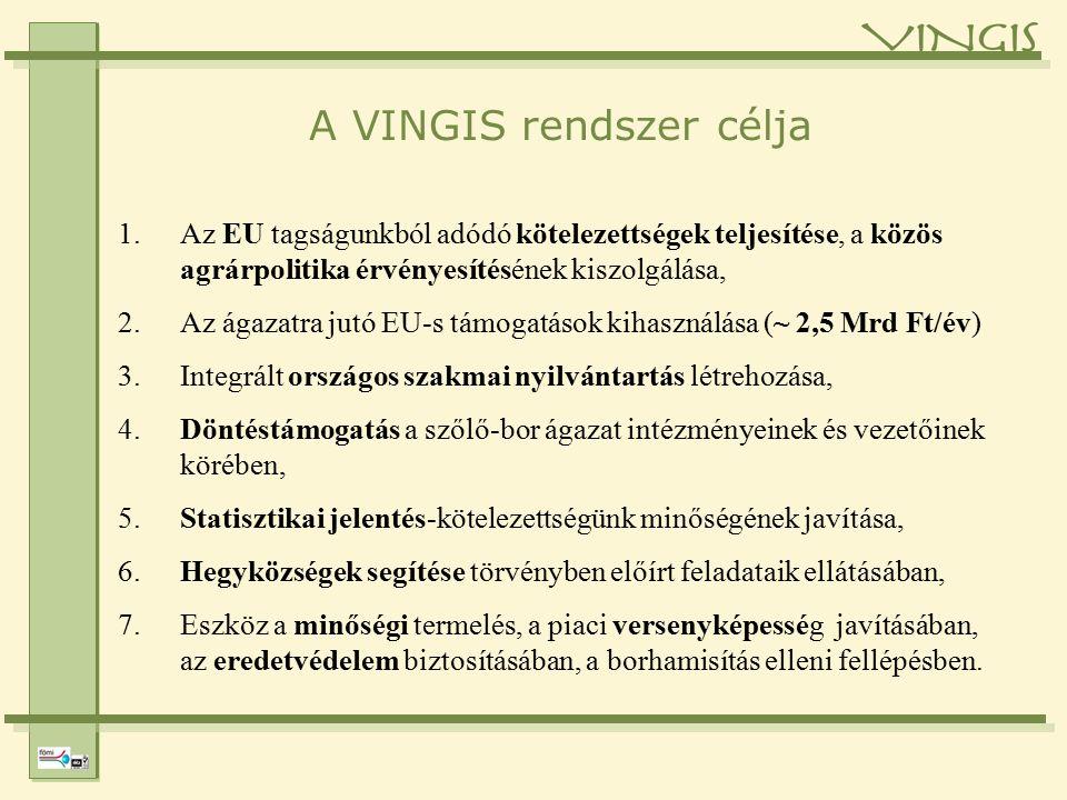 A VINGIS rendszer célja 1.Az EU tagságunkból adódó kötelezettségek teljesítése, a közös agrárpolitika érvényesítésének kiszolgálása, 2.Az ágazatra jutó EU-s támogatások kihasználása (~ 2,5 Mrd Ft/év) 3.Integrált országos szakmai nyilvántartás létrehozása, 4.Döntéstámogatás a szőlő-bor ágazat intézményeinek és vezetőinek körében, 5.Statisztikai jelentés-kötelezettségünk minőségének javítása, 6.Hegyközségek segítése törvényben előírt feladataik ellátásában, 7.Eszköz a minőségi termelés, a piaci versenyképesség javításában, az eredetvédelem biztosításában, a borhamisítás elleni fellépésben.