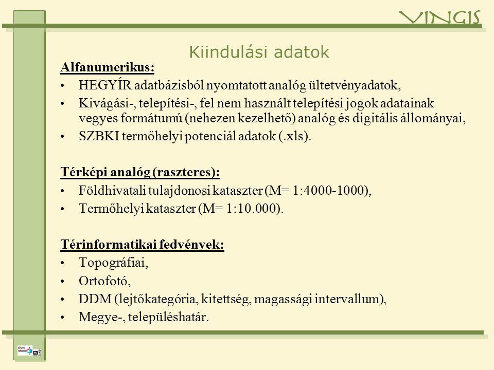Kiindulási adatok Alfanumerikus: HEGYÍR adatbázisból nyomtatott analóg ültetvényadatok, Kivágási-, telepítési-, fel nem használt telepítési jogok adatainak vegyes formátumú (nehezen kezelhető) analóg és digitális állományai, SZBKI termőhelyi potenciál adatok (.xls).
