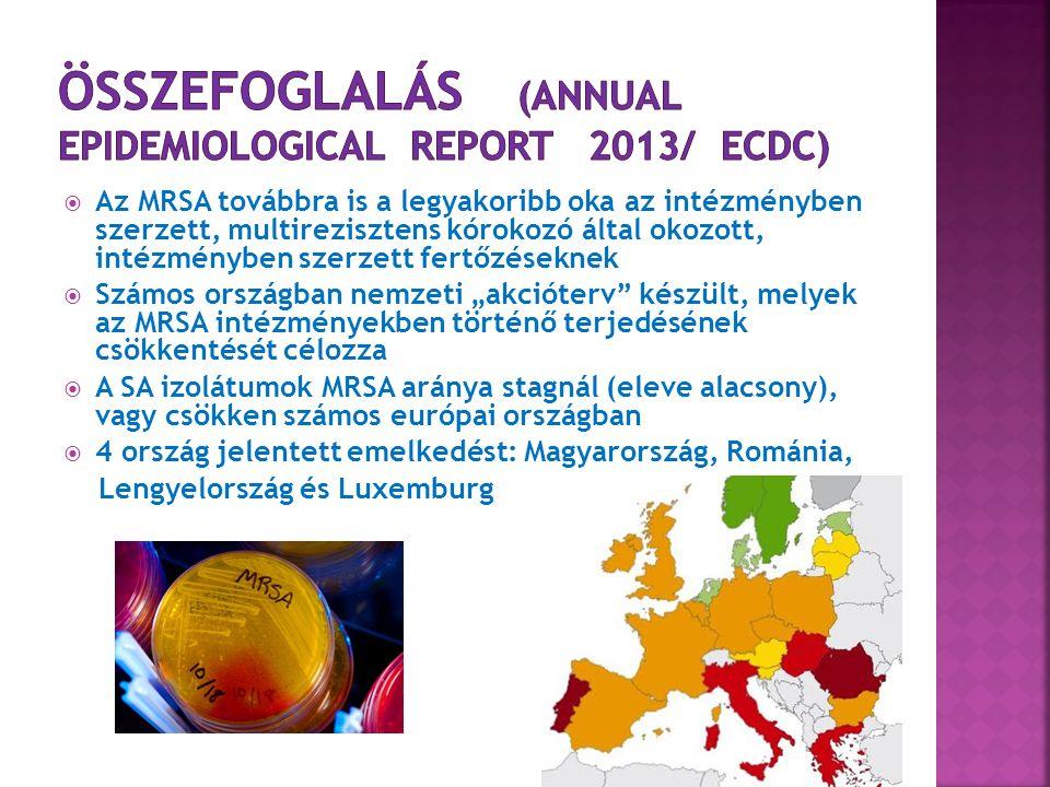 """ Az MRSA továbbra is a legyakoribb oka az intézményben szerzett, multirezisztens kórokozó által okozott, intézményben szerzett fertőzéseknek  Számos országban nemzeti """"akcióterv készült, melyek az MRSA intézményekben történő terjedésének csökkentését célozza  A SA izolátumok MRSA aránya stagnál (eleve alacsony), vagy csökken számos európai országban  4 ország jelentett emelkedést: Magyarország, Románia, Lengyelország és Luxemburg"""
