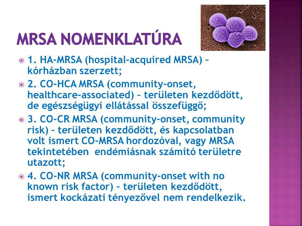  1. HA-MRSA (hospital-acquired MRSA) – kórházban szerzett;  2.