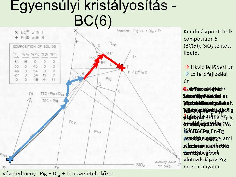 Egyensúlyi kristályosítás - BC(6) Kiindulási pont: bulk composition 5 (BC(5)), SiO 2 telített liquid.  Likvid fejlődési út  szilárd fejlődési út 1.