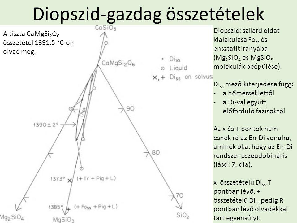 Diopszid-gazdag összetételek Diopszid: szilárd oldat kialakulása Fo ss és ensztatit irányába (Mg 2 SiO 4 és MgSiO 3 molekulák beépülése). Di ss mező k