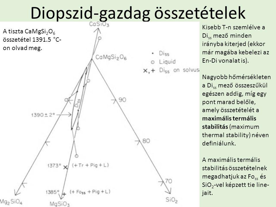 Diopszid-gazdag összetételek A tiszta CaMgSi 2 O 6 összetétel 1391.5 °C- on olvad meg. Kisebb T-n szemlélve a Di ss mező minden irányba kiterjed (ekko