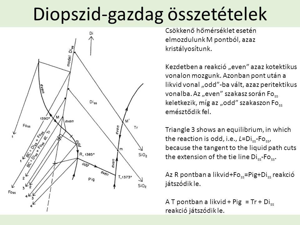 """Diopszid-gazdag összetételek Csökkenő hőmérséklet esetén elmozdulunk M pontból, azaz kristályosítunk. Kezdetben a reakció """"even"""" azaz kotektikus vonal"""