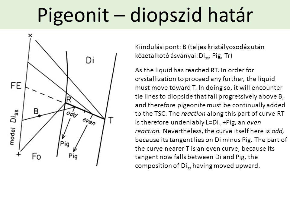 Pigeonit – diopszid határ Kiindulási pont: B (teljes kristályosodás után kőzetalkotó ásványai: Di ss, Pig, Tr) As the liquid has reached RT. In order