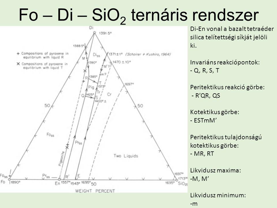 Fo – Di – SiO 2 ternáris rendszer Di-En vonal a bazalt tetraéder silica telítettségi síkját jelöli ki. Invariáns reakciópontok: - Q, R, S, T Peritekti