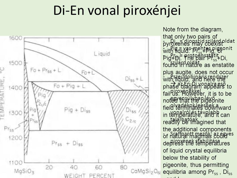 Di-En vonal piroxénjei -Di ss = diopszid szilárd oldat -Pig = vas-mentes pigeonit -Pr ss = protoensztatit szilárd oldat -Pszeudobináris rendszer  az