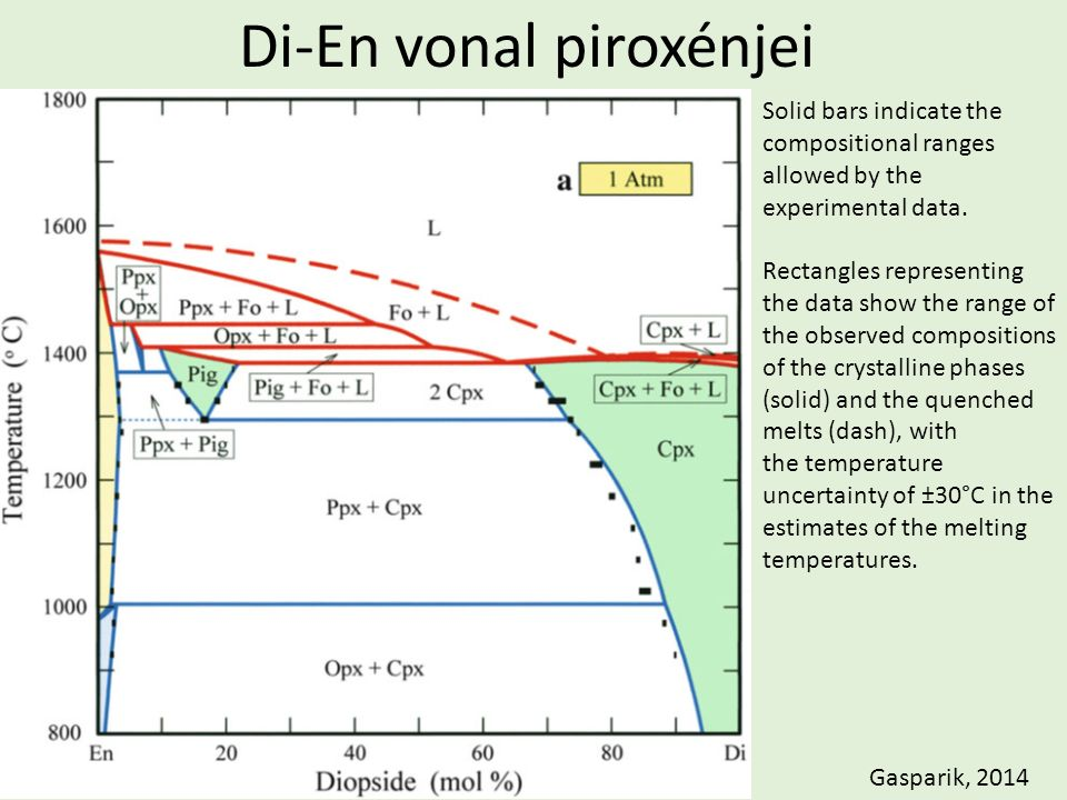 Egyensúlyi kristályosítás – BC(1) - BC(6) Összefoglalás Equilibrium crystallization may be a highly complex process Olivine is partly or wholly destroyed by reaction along the peritectic curve R QR, and Pr ss may also be destroyed by reaction along QS.