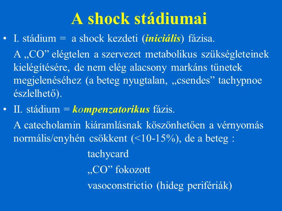 """A shock stádiumai I. stádium = a shock kezdeti (iniciális) fázisa. A """"CO"""" elégtelen a szervezet metabolikus szükségleteinek kielégítésére, de nem elég"""