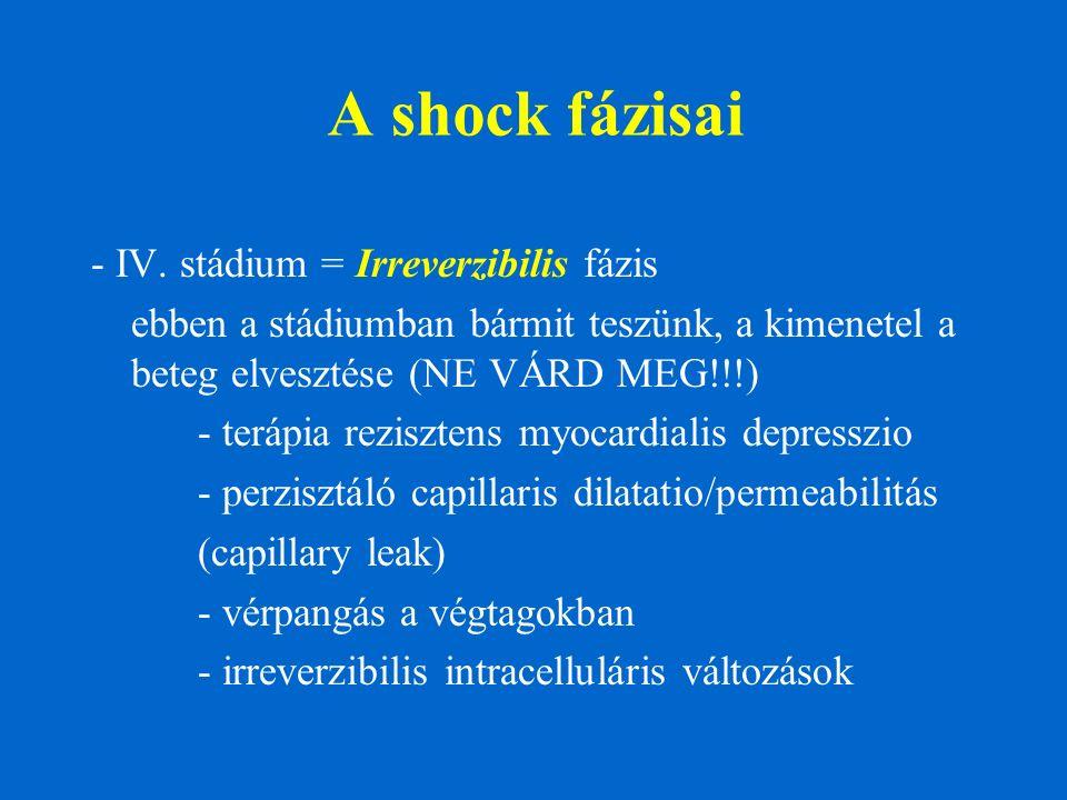 A shock fázisai - IV. stádium = Irreverzibilis fázis ebben a stádiumban bármit teszünk, a kimenetel a beteg elvesztése (NE VÁRD MEG!!!) - terápia rezi