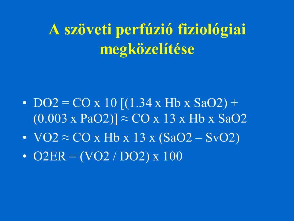 A szöveti perfúzió fiziológiai megközelítése DO2 = CO x 10 [(1.34 x Hb x SaO2) + (0.003 x PaO2)] ≈ CO x 13 x Hb x SaO2 VO2 ≈ CO x Hb x 13 x (SaO2 – Sv