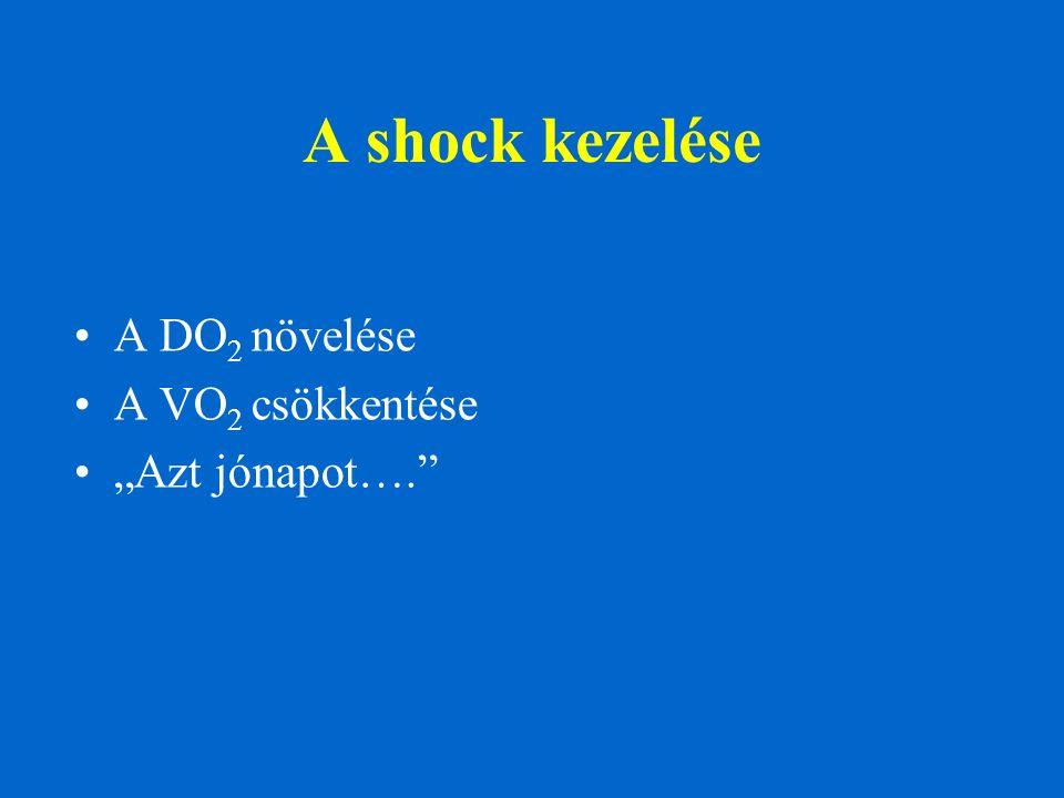 """A shock kezelése A DO 2 növelése A VO 2 csökkentése """"Azt jónapot…."""""""