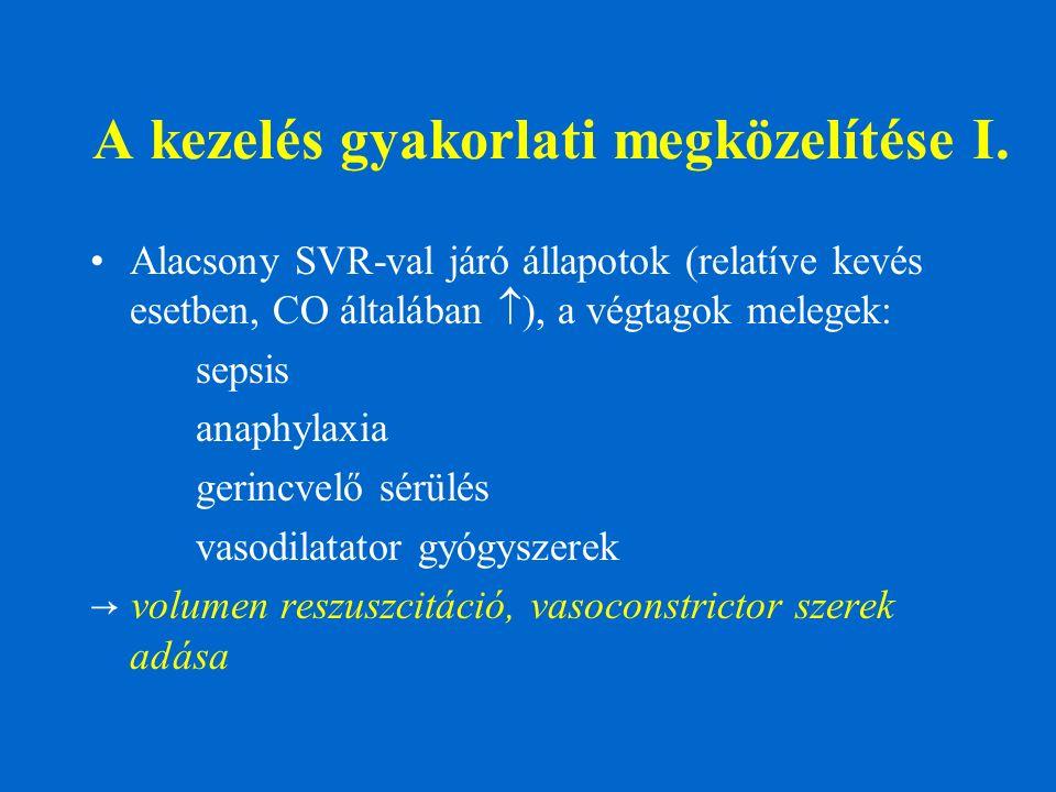 A kezelés gyakorlati megközelítése I. Alacsony SVR-val járó állapotok (relatíve kevés esetben, CO általában  ), a végtagok melegek: sepsis anaphylaxi