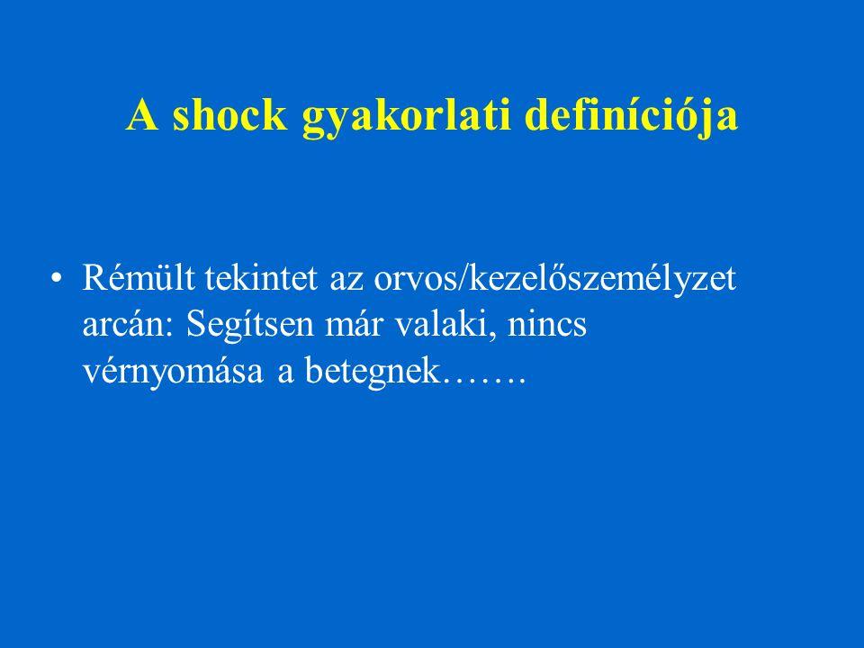 A shock gyakorlati definíciója Rémült tekintet az orvos/kezelőszemélyzet arcán: Segítsen már valaki, nincs vérnyomása a betegnek…….