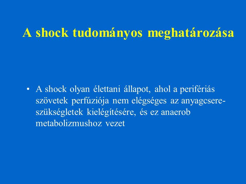 A shock tudományos meghatározása A shock olyan élettani állapot, ahol a perifériás szövetek perfúziója nem elégséges az anyagcsere- szükségletek kielé