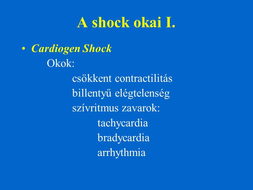 A shock okai I. Cardiogen Shock Okok: csökkent contractilitás billentyű elégtelenség szívritmus zavarok: tachycardia bradycardia arrhythmia