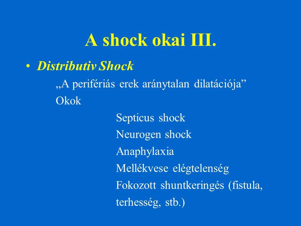 """A shock okai III. Distributiv Shock """"A perifériás erek aránytalan dilatációja"""" Okok Septicus shock Neurogen shock Anaphylaxia Mellékvese elégtelenség"""