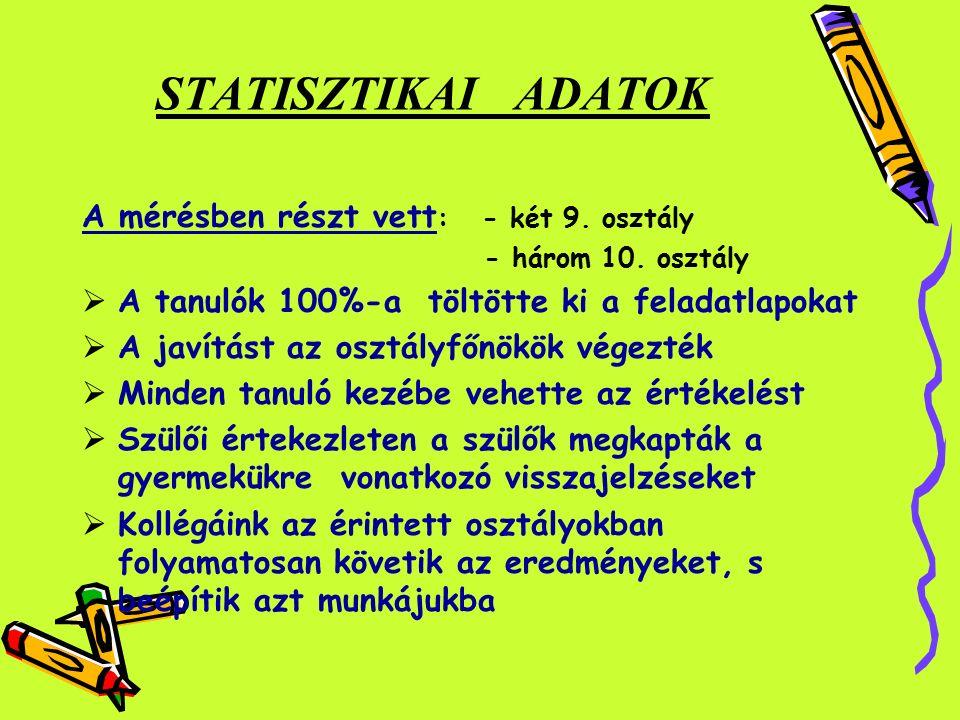 STATISZTIKAI ADATOK A mérésben részt vett : - két 9.