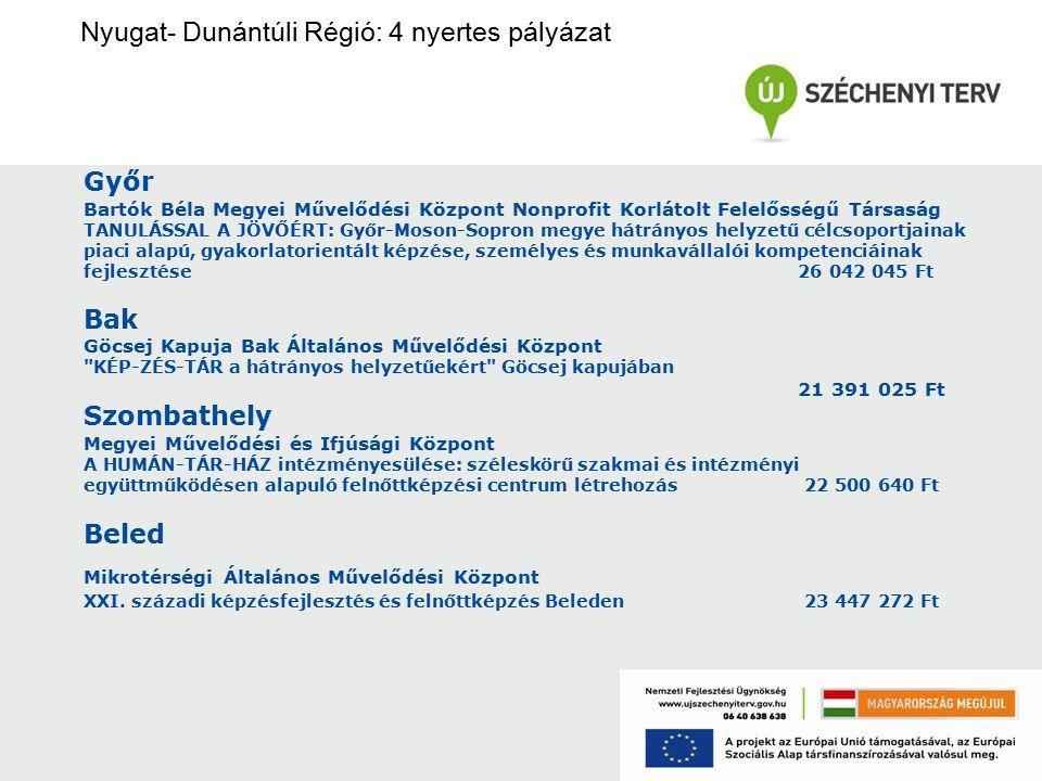 Nyugat- Dunántúli Régió: 4 nyertes pályázat Győr Bartók Béla Megyei Művelődési Központ Nonprofit Korlátolt Felelősségű Társaság TANULÁSSAL A JÖVŐÉRT: Győr-Moson-Sopron megye hátrányos helyzetű célcsoportjainak piaci alapú, gyakorlatorientált képzése, személyes és munkavállalói kompetenciáinak fejlesztése 26 042 045 Ft Bak Göcsej Kapuja Bak Általános Művelődési Központ KÉP-ZÉS-TÁR a hátrányos helyzetűekért Göcsej kapujában 21 391 025 Ft Szombathely Megyei Művelődési és Ifjúsági Központ A HUMÁN-TÁR-HÁZ intézményesülése: széleskörű szakmai és intézményi együttműködésen alapuló felnőttképzési centrum létrehozás 22 500 640 Ft Beled Mikrotérségi Általános Művelődési Központ XXI.
