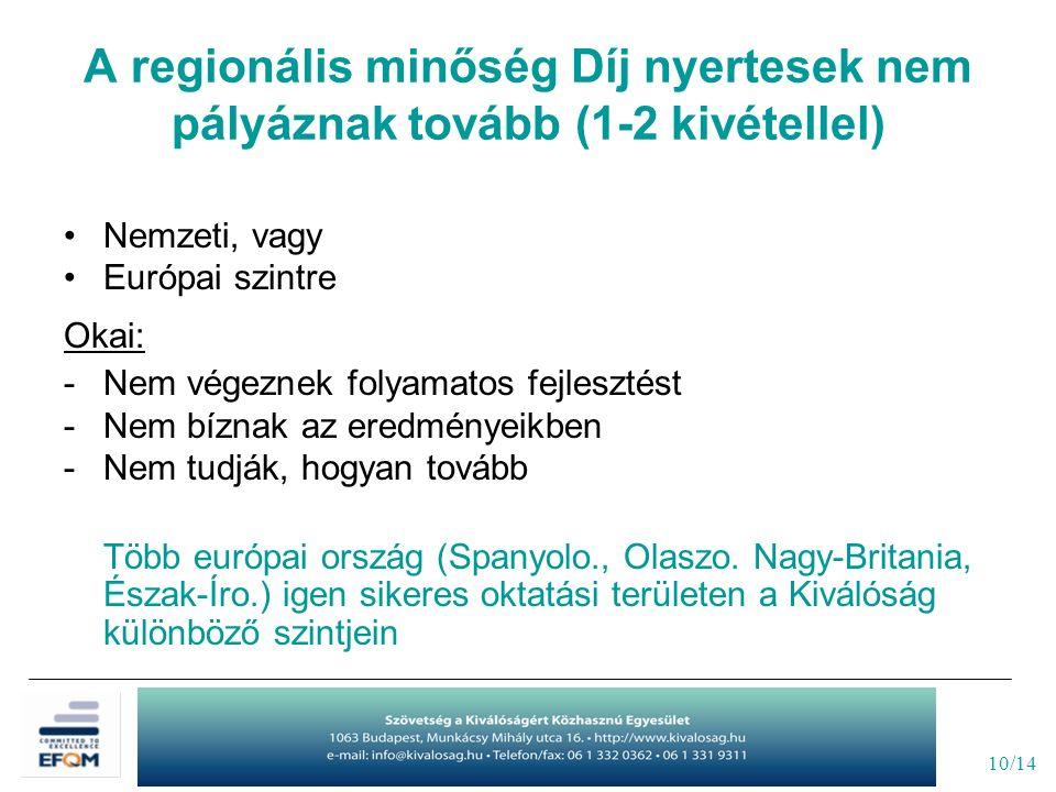 10/14 A regionális minőség Díj nyertesek nem pályáznak tovább (1-2 kivétellel) Nemzeti, vagy Európai szintre Okai: -Nem végeznek folyamatos fejlesztés