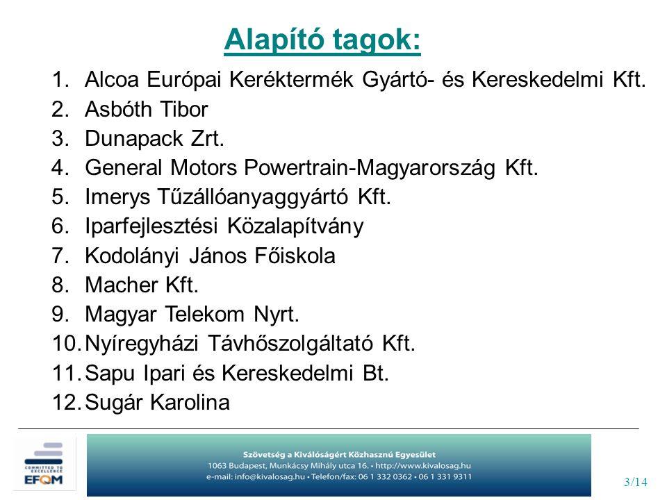 3/14 Alapító tagok: 1.Alcoa Európai Keréktermék Gyártó- és Kereskedelmi Kft. 2.Asbóth Tibor 3.Dunapack Zrt. 4.General Motors Powertrain-Magyarország K