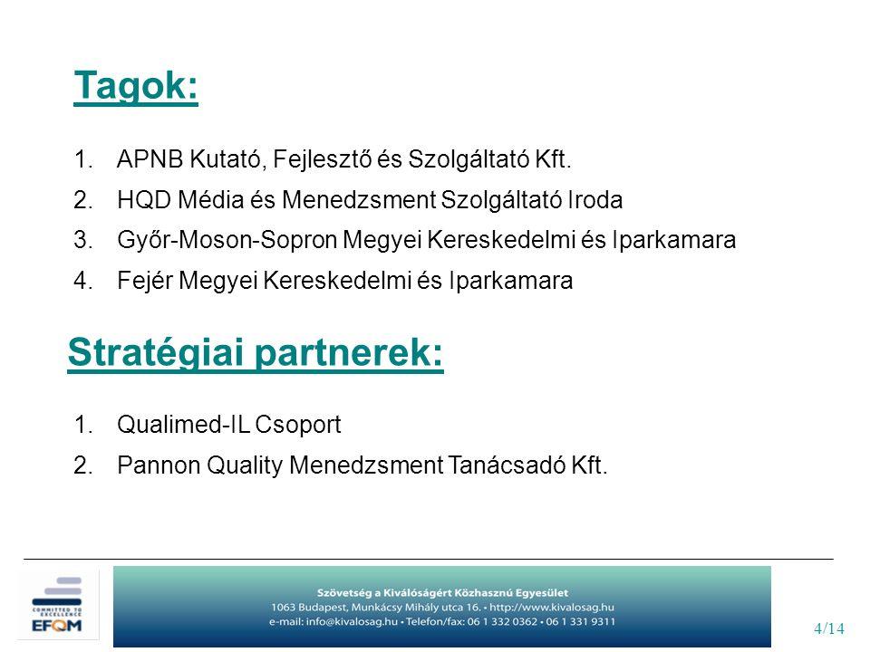 4/14 Tagok: 1.APNB Kutató, Fejlesztő és Szolgáltató Kft. 2.HQD Média és Menedzsment Szolgáltató Iroda 3.Győr-Moson-Sopron Megyei Kereskedelmi és Ipark