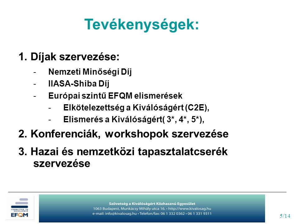 5/14 1. Díjak szervezése: -Nemzeti Minőségi Díj -IIASA-Shiba Díj -Európai szintű EFQM elismerések -Elkötelezettség a Kiválóságért (C2E), -Elismerés a